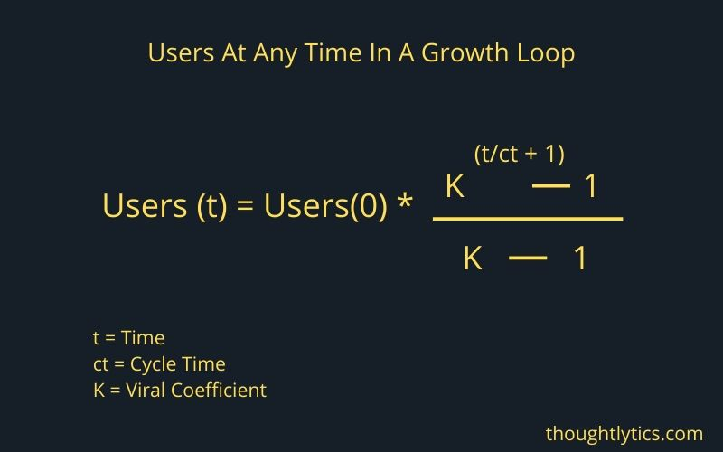 formula to find number of users at a time in a viral loop