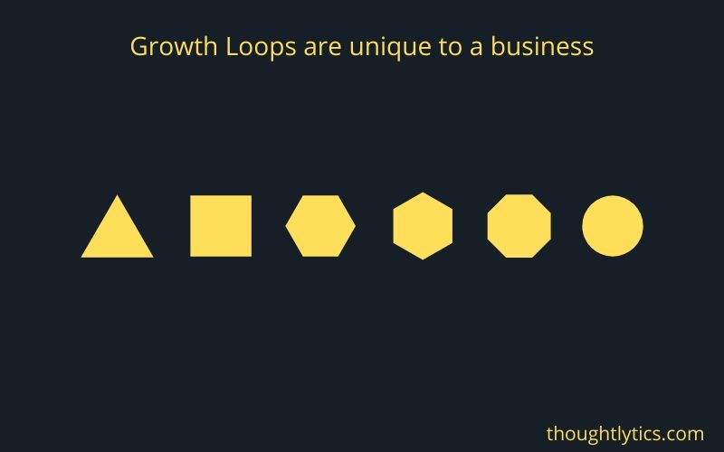 growth loops are unique to a business