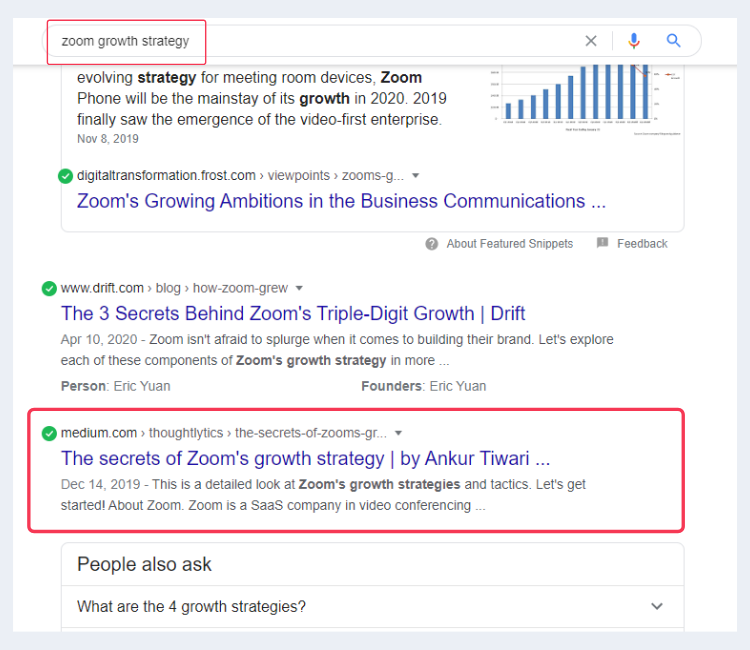 Ankur's zoom article ranking on Google SERP